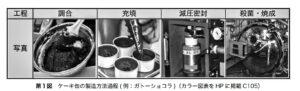 第1図ケーキ缶の製造方法過程(例ガトーショコラ)